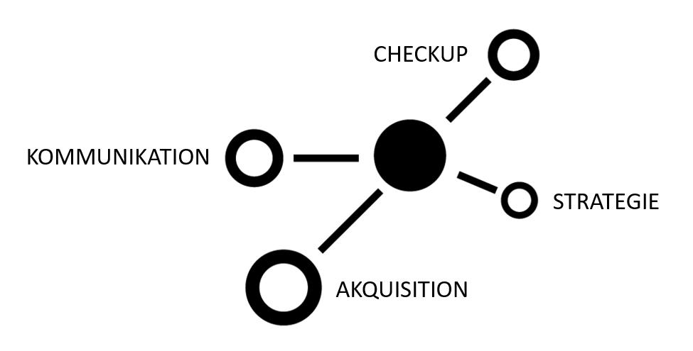 grafil profil